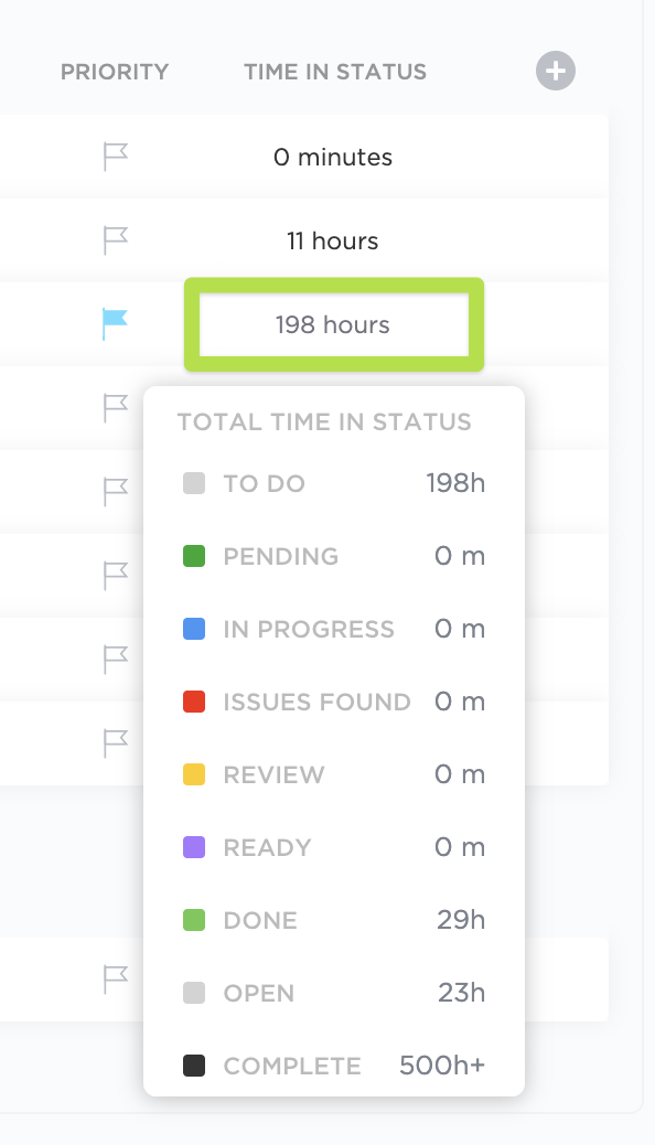 showing the dropdown of all statuses the task had been in and all their respective times